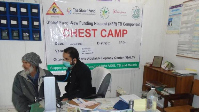 Chest Camps in Azad Kashmir, Gilgit-Baltistan and Khyber Pakhtunkhwa